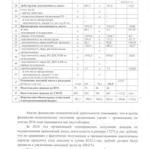 Справка-доклад о результатах финансово-хозяйственной деятельнос0002